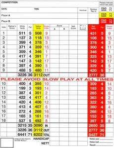 Lakes Course Score Card